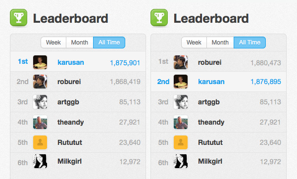 memrise_leaderboard_2_26_aug_2014