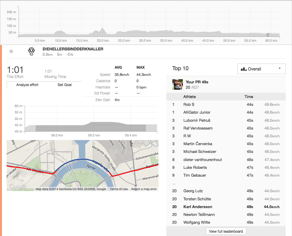 strava_velothon_2013_end
